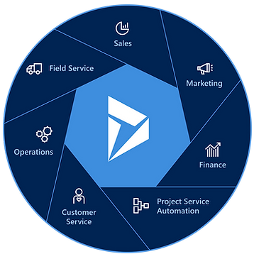 Dynamics 365 areas of functionality sales