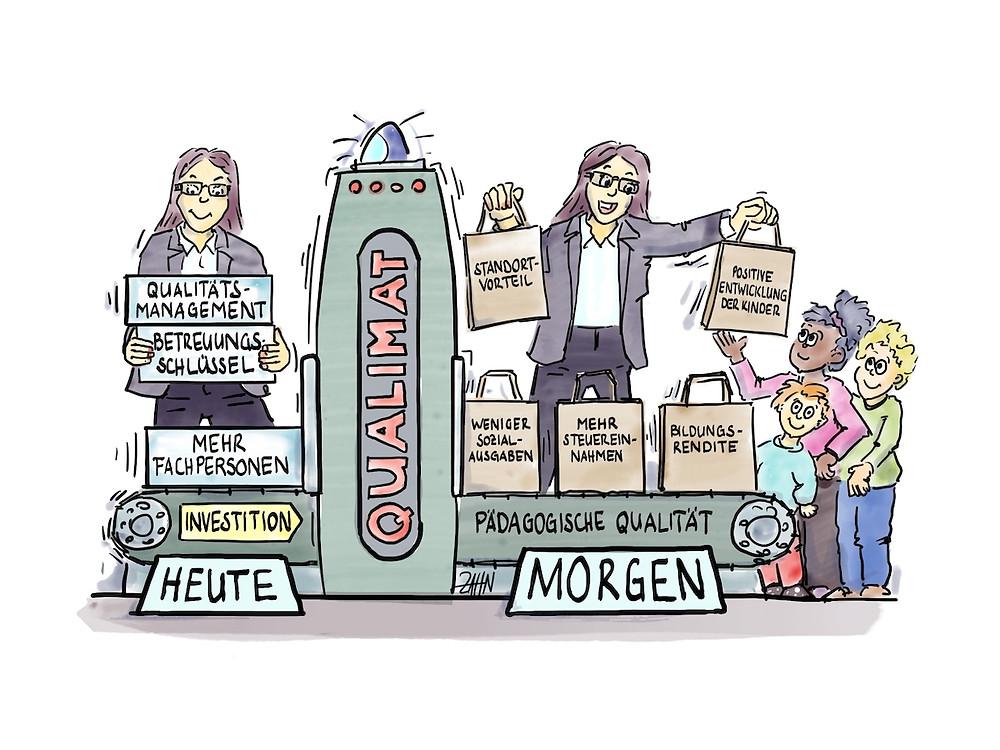 Illustration: Joachim Zahn (Copyright: kibesuisse)