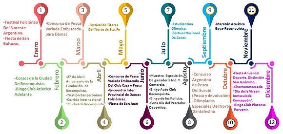 calendario anual de eventos reconquista