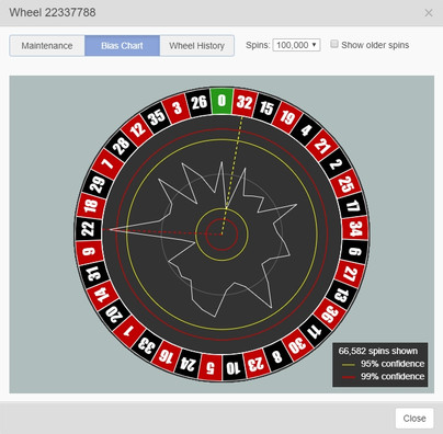 Wheel bias chart.jpg