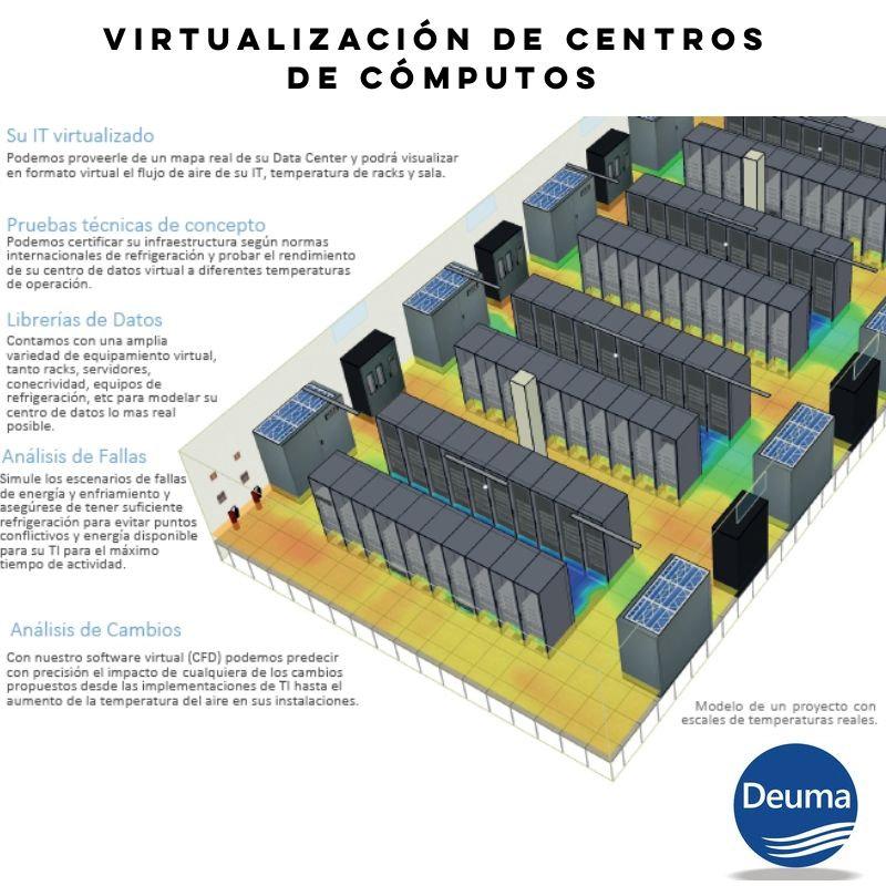 Virtualización_de_Centros_de_Cómputos.jp