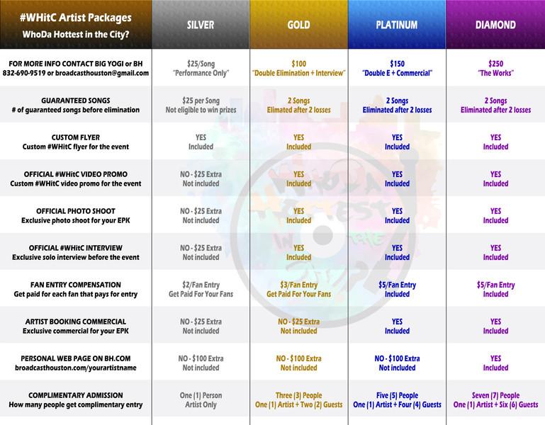 #WHitC Artist Packages (BH + Big Yogi).j
