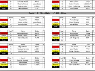 Heats do Ericeira Pro. Check-in dia 14 de Maio, às 8:00h, em Ribeira d'Ilhas