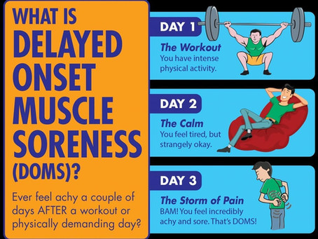 Why do I get muscle soreness 1-2 days after doing high intensity exercise?
