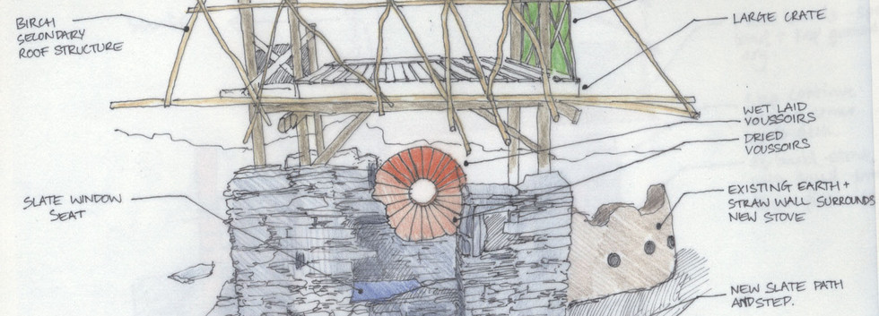 Sketch of Student Construction