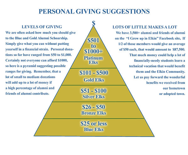 PyramidPersonal.jpg
