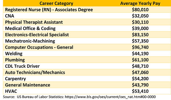Pay Scale for Skilled Jobs.jpg