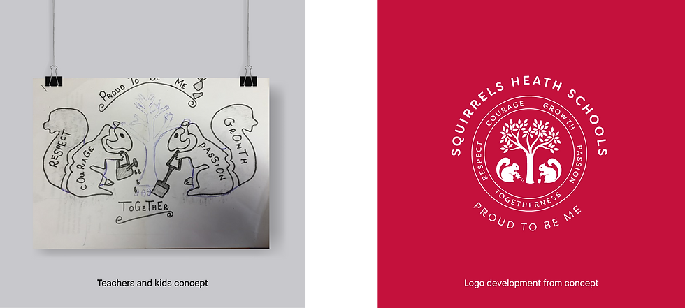 Original winning drawing with our logo concept