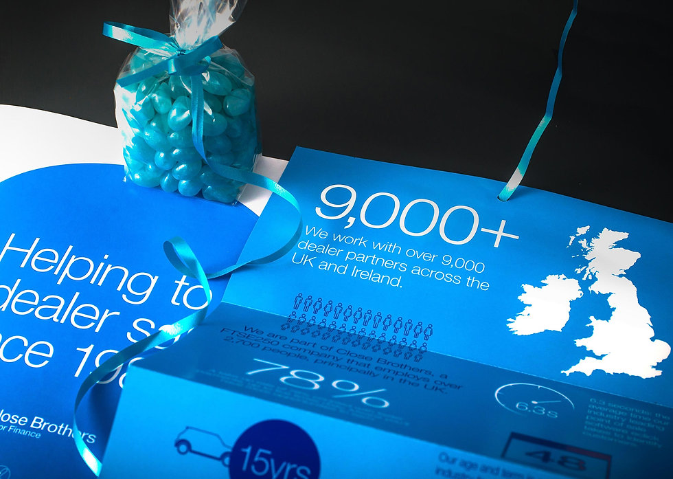 Campaign with bag of blue jelly beans which acted as the balloon weight