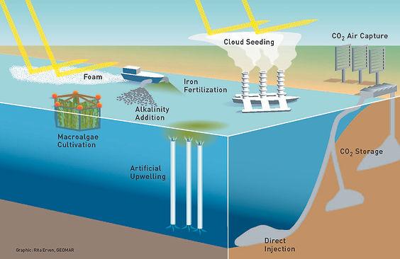Marine Geoengineering.jpg