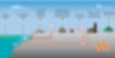 Negative emissions.png
