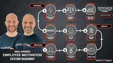 Employee Motivation System Roadmap Bette