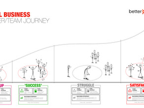 The Small Business Owner Journey - How To Move From Struggle To Success