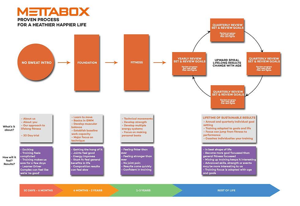 METTA BOX PROCESS copy.jpg