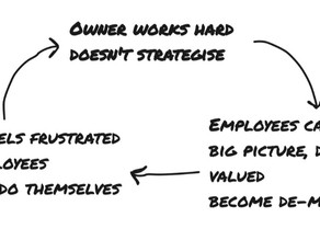 Why Small Businesses Create Burnt Out Owners And Demotivated Employees