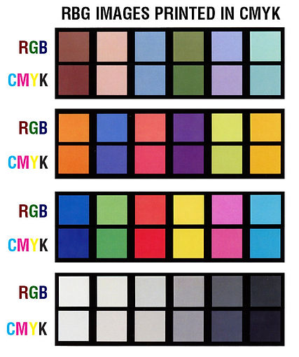 Color chart showing how some RGB colors convert to CMYK inks