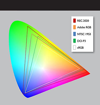 color-gamut-chart.jpg