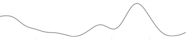 Delta -- [0.5 - 3 Hz]