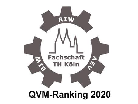 QVM-Vergabe 2020