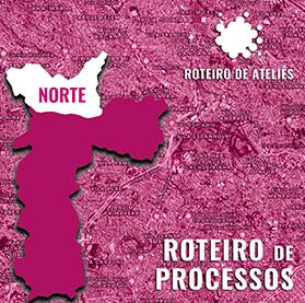 ROTEIRO DE PROCESSOS