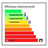 Efficiency Improvement Hi-res-800x800.jp