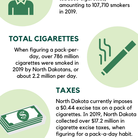 Tobacco Economics: North Dakota