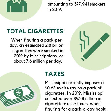 Tobacco Economics: Mississippi