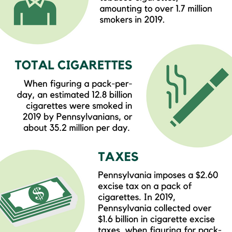Tobacco Economics: Pennsylvania