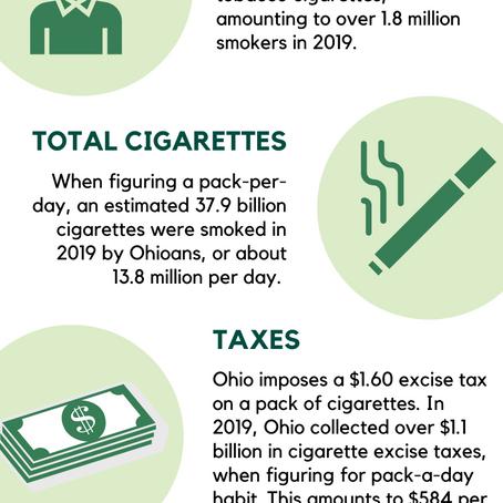 Tobacco Economics: Ohio