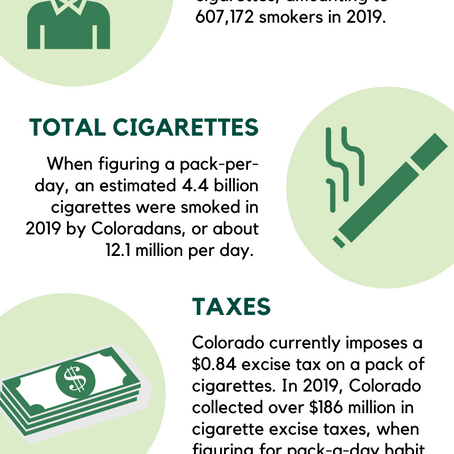 Tobacco Economics: Colorado