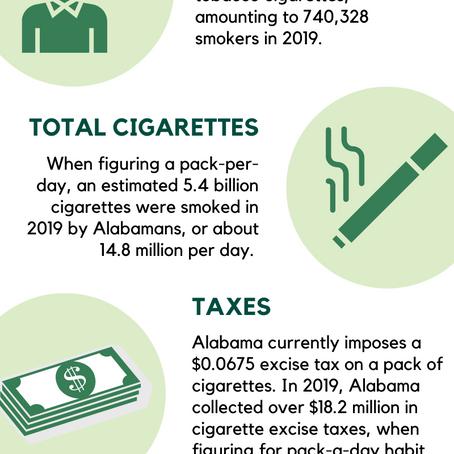 Tobacco Economics: Alabama