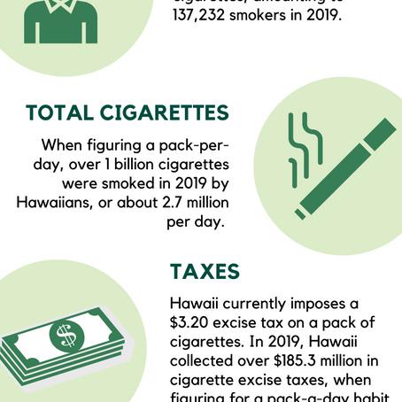 Tobacco Economics: Hawaii