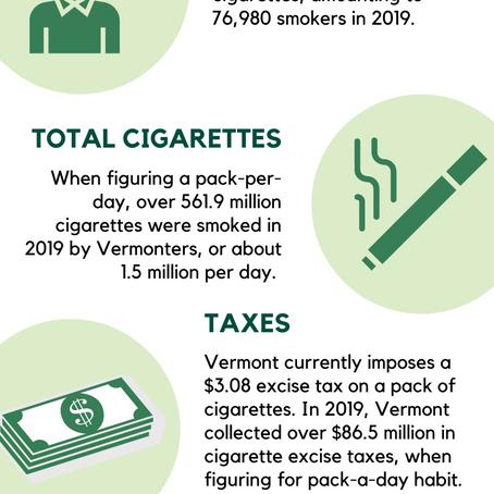 Tobacco Economics: Vermont