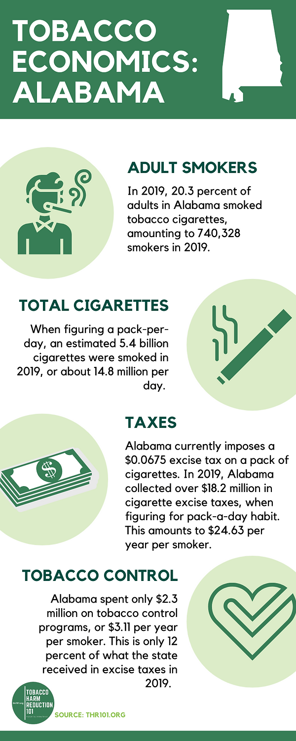 Alabama Tobacco Economics (4).png