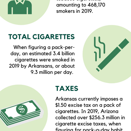 Tobacco Economics: Arkansas