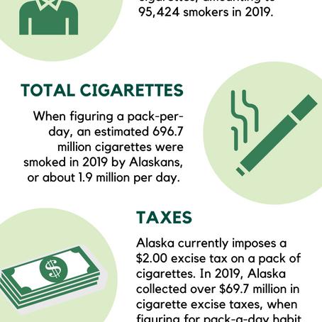 Tobacco Economics: Alaska