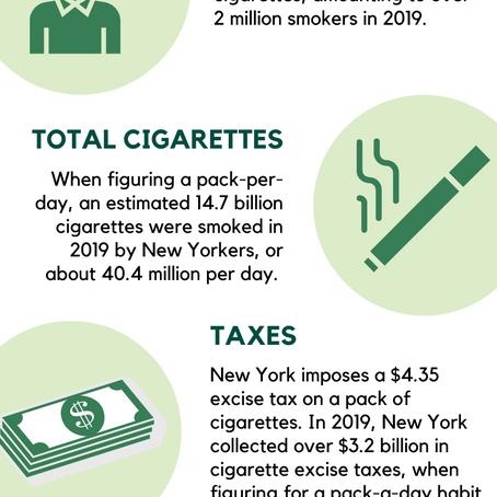 Tobacco Economics: New York