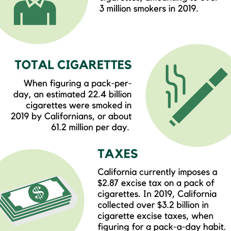 Tobacco Economics: California