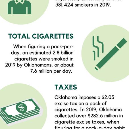 Tobacco Economics: Oklahoma
