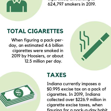 Tobacco Economics: Indiana