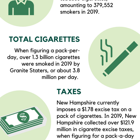 Tobacco Economics: New Hampshire