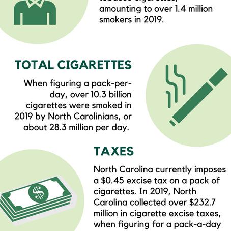 Tobacco Economics: North Carolina