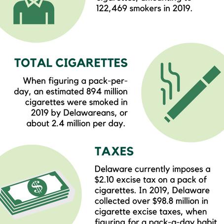 Tobacco Economics: Delaware