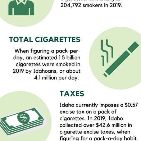 Tobacco Economics: Idaho