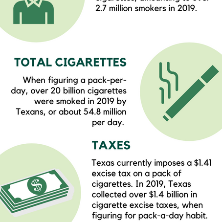 Tobacco Economics: Texas