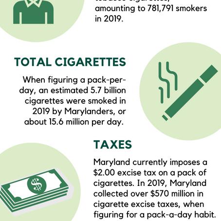 Tobacco Economics: Maryland