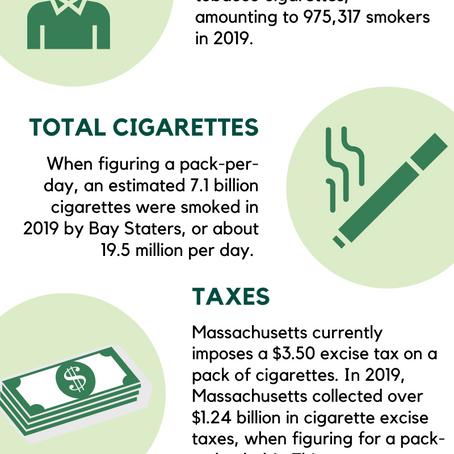 Tobacco Economics: Massachusetts