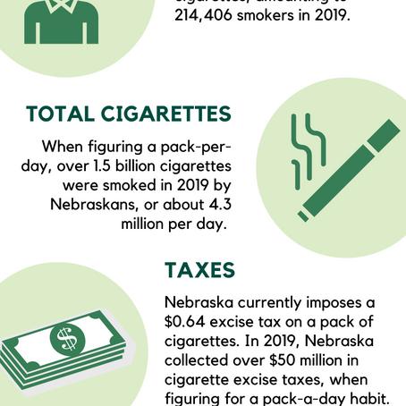 Tobacco Economics: Nebraska