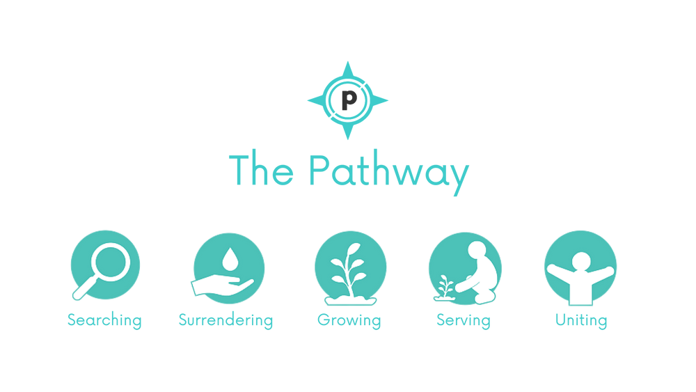 The Pathway (1).png