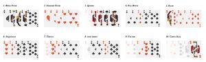 ranking de poker